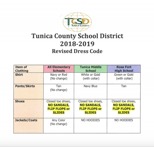 Tunica County School District Announces Dress Code Policy